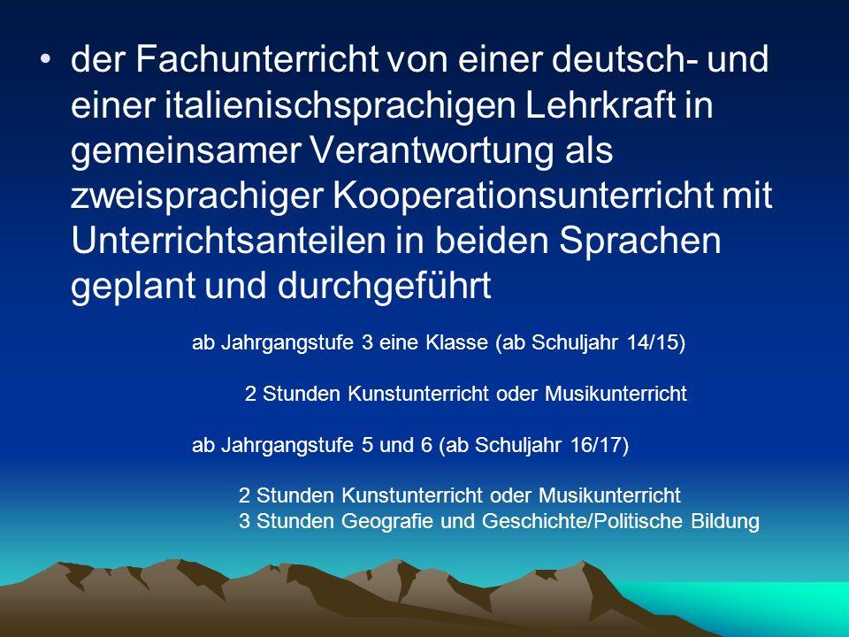 der Fachunterricht von einer deutsch- und einer italienischsprachigen Lehrkraft in gemeinsamer Verantwortung als zweisprachiger Kooperationsunterricht mit Unterrichtsanteilen in beiden Sprachen geplant und durchgeführt