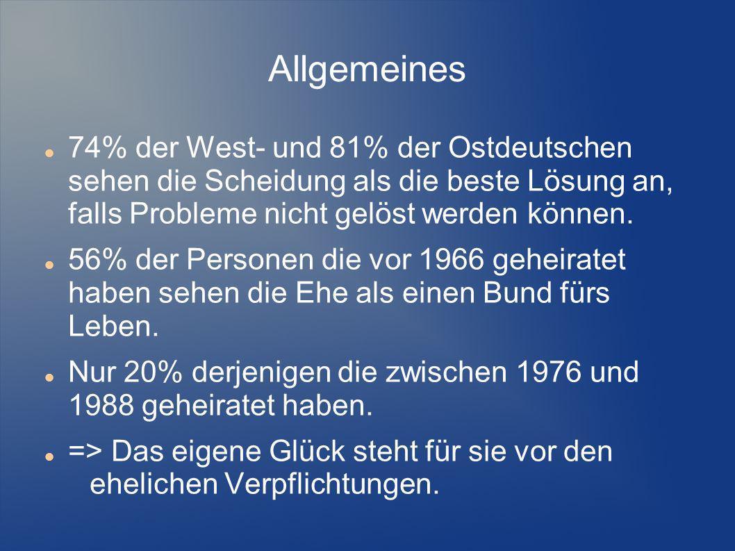 Allgemeines 74% der West- und 81% der Ostdeutschen sehen die Scheidung als die beste Lösung an, falls Probleme nicht gelöst werden können.