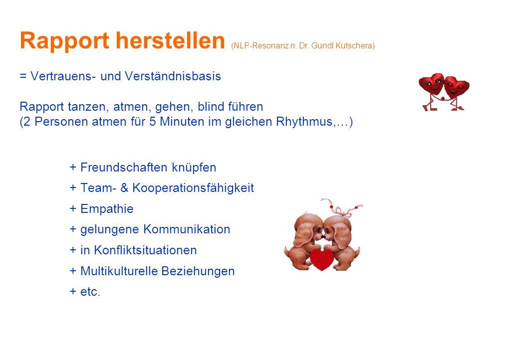 Rapport herstellen (NLP-Resonanz n. Dr. Gundl Kutschera)