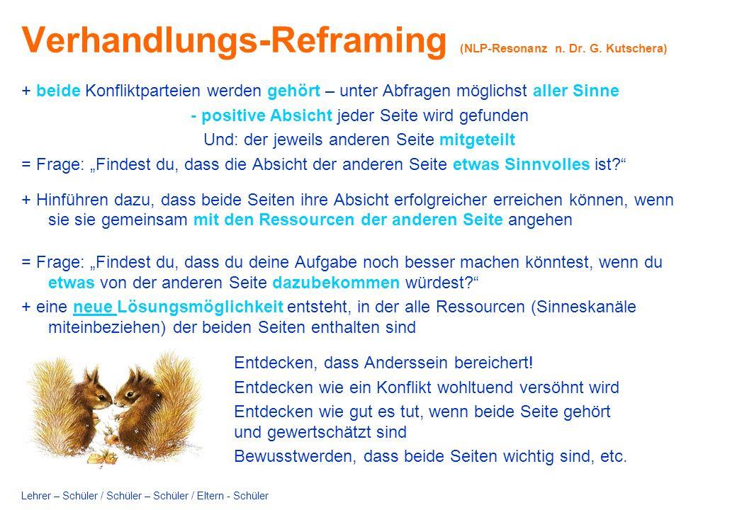 Verhandlungs-Reframing (NLP-Resonanz n. Dr. G. Kutschera)