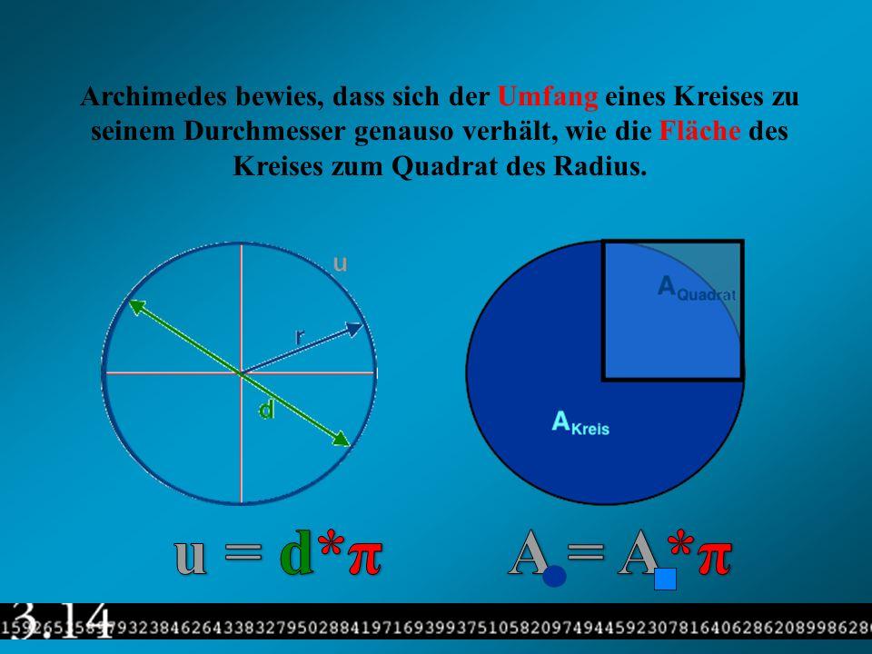 Archimedes bewies, dass sich der Umfang eines Kreises zu seinem Durchmesser genauso verhält, wie die Fläche des Kreises zum Quadrat des Radius.