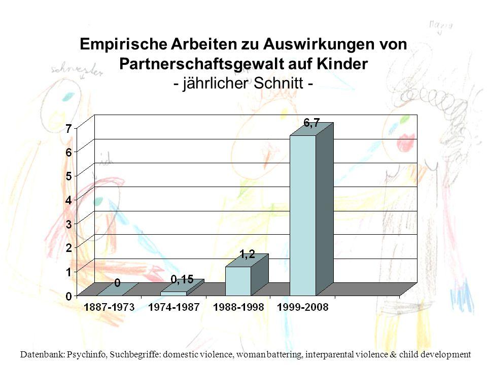 Empirische Arbeiten zu Auswirkungen von Partnerschaftsgewalt auf Kinder - jährlicher Schnitt -