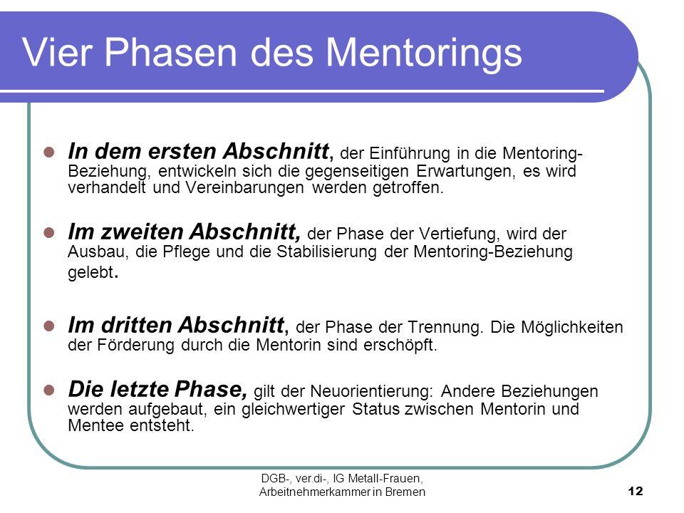 Vier Phasen des Mentorings