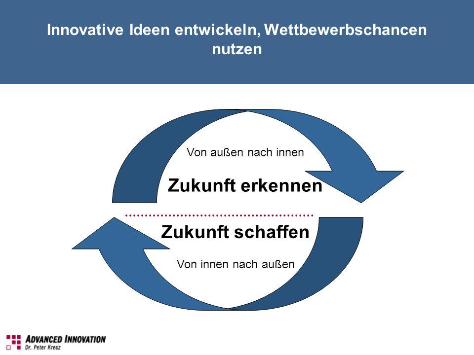 Innovative Ideen entwickeln, Wettbewerbschancen nutzen