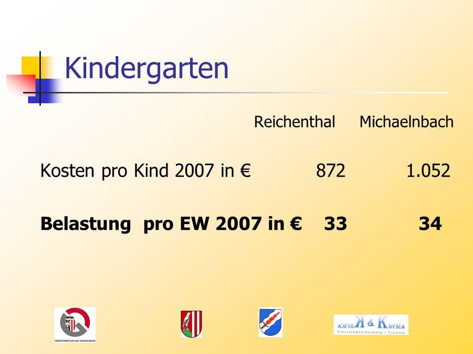 Kindergarten Reichenthal Michaelnbach