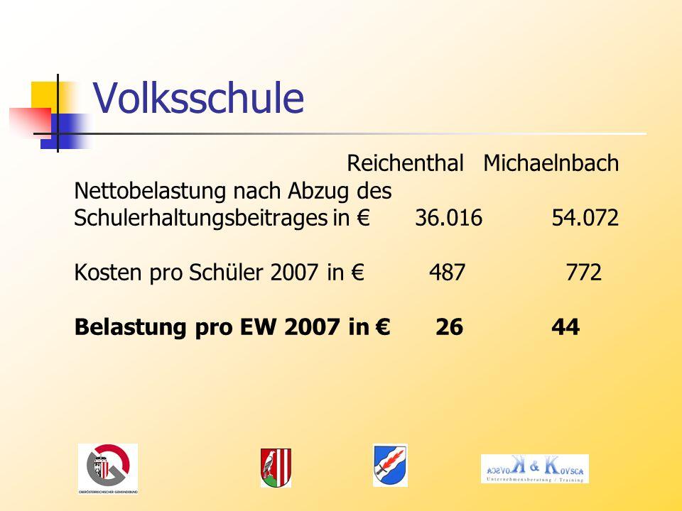 Volksschule Reichenthal Michaelnbach Nettobelastung nach Abzug des