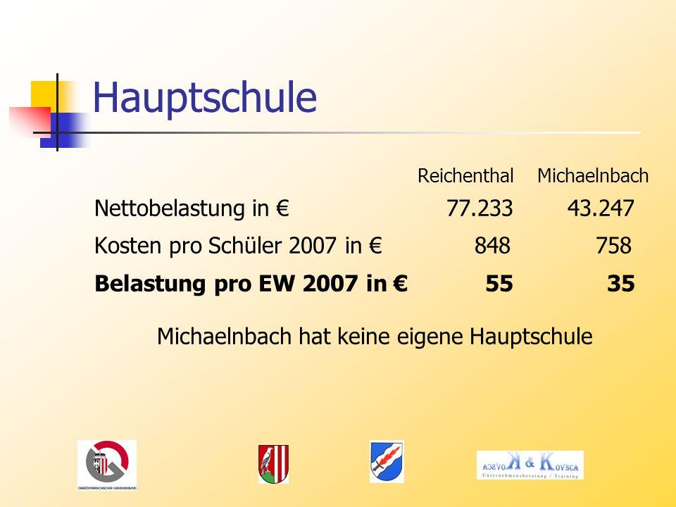 Michaelnbach hat keine eigene Hauptschule