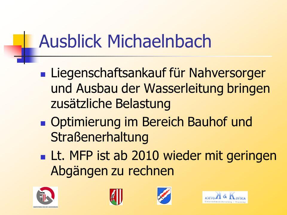 Ausblick Michaelnbach