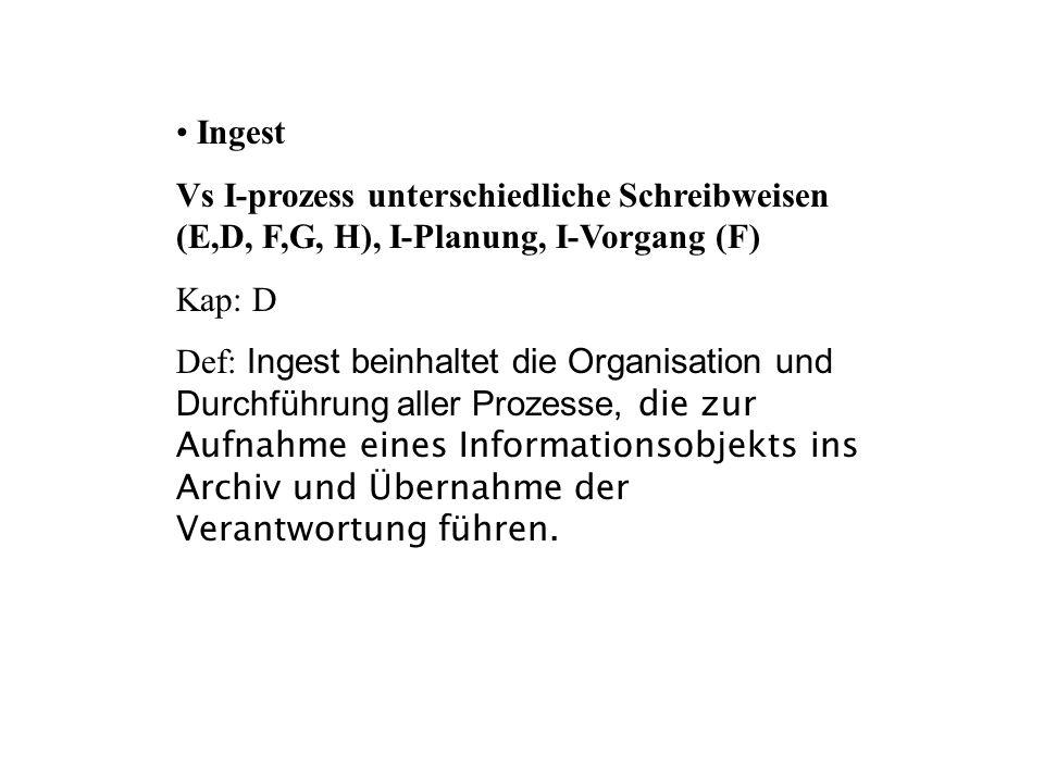 Ingest Vs I-prozess unterschiedliche Schreibweisen (E,D, F,G, H), I-Planung, I-Vorgang (F) Kap: D.