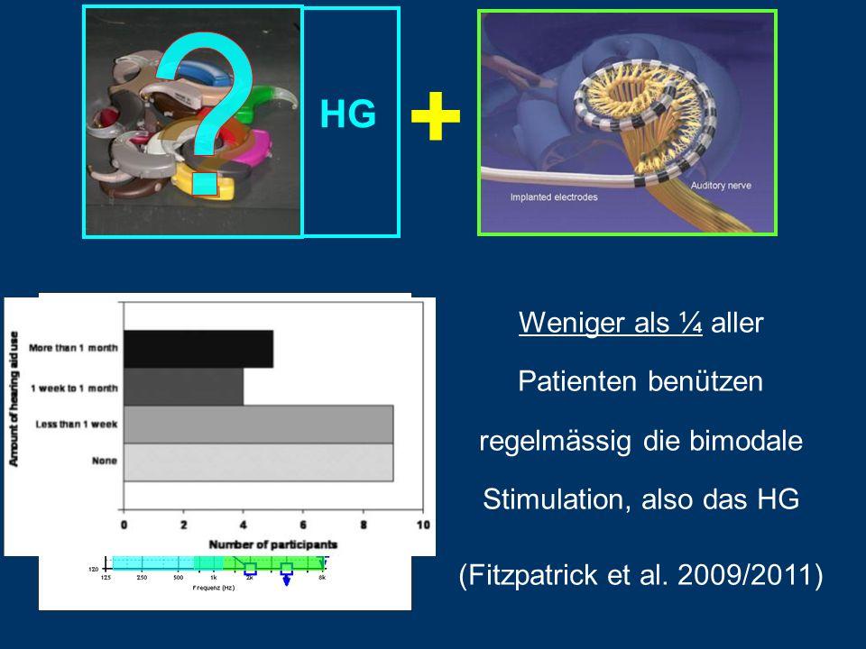 + HG. Weniger als ¼ aller Patienten benützen regelmässig die bimodale Stimulation, also das HG.