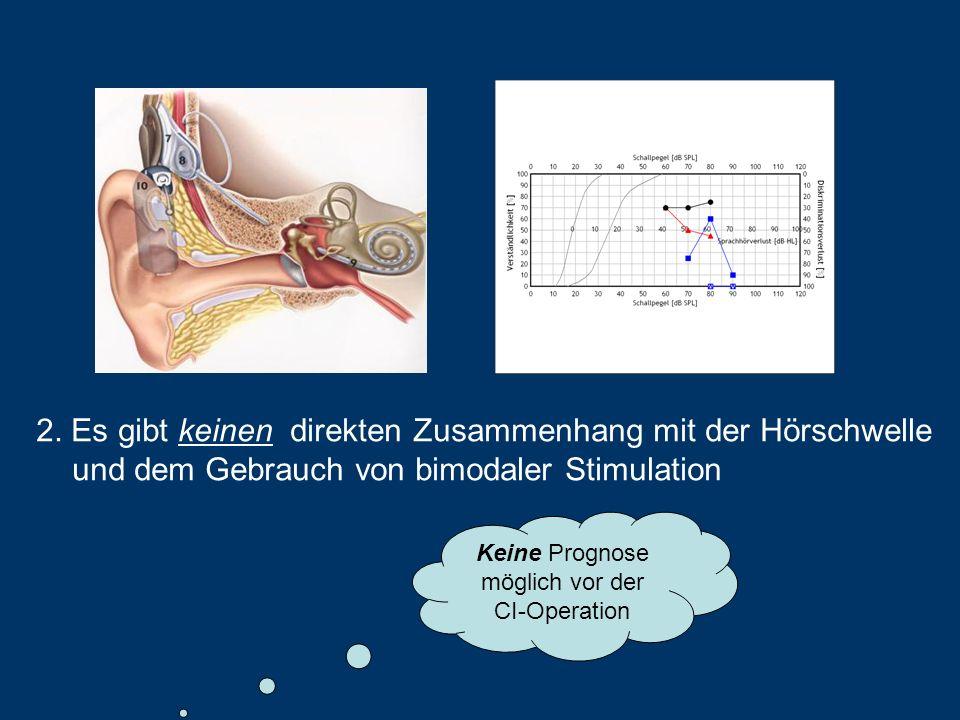 2. Es gibt keinen direkten Zusammenhang mit der Hörschwelle und dem Gebrauch von bimodaler Stimulation