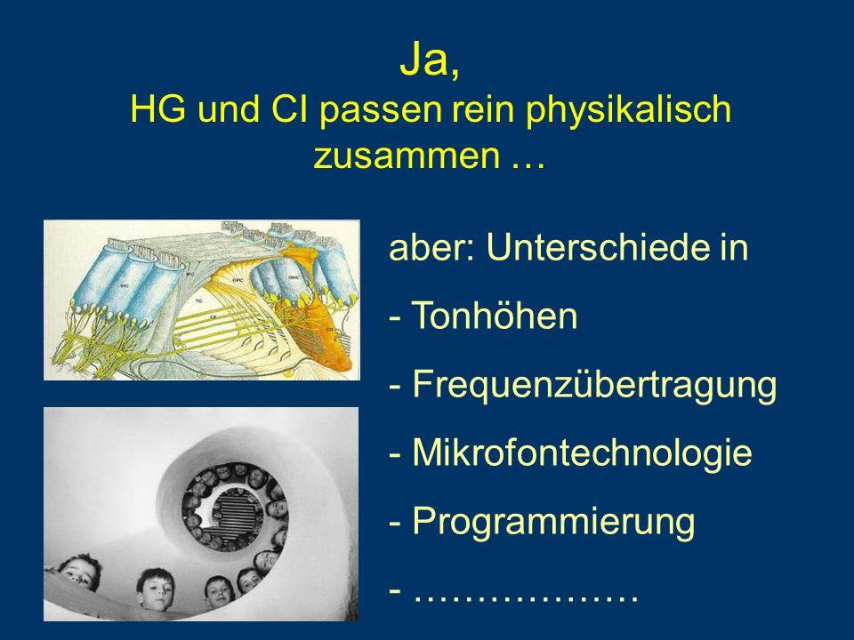 Ja, HG und CI passen rein physikalisch zusammen …