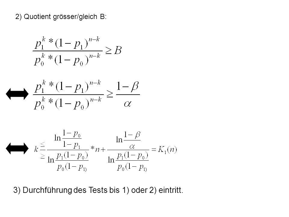 3) Durchführung des Tests bis 1) oder 2) eintritt.