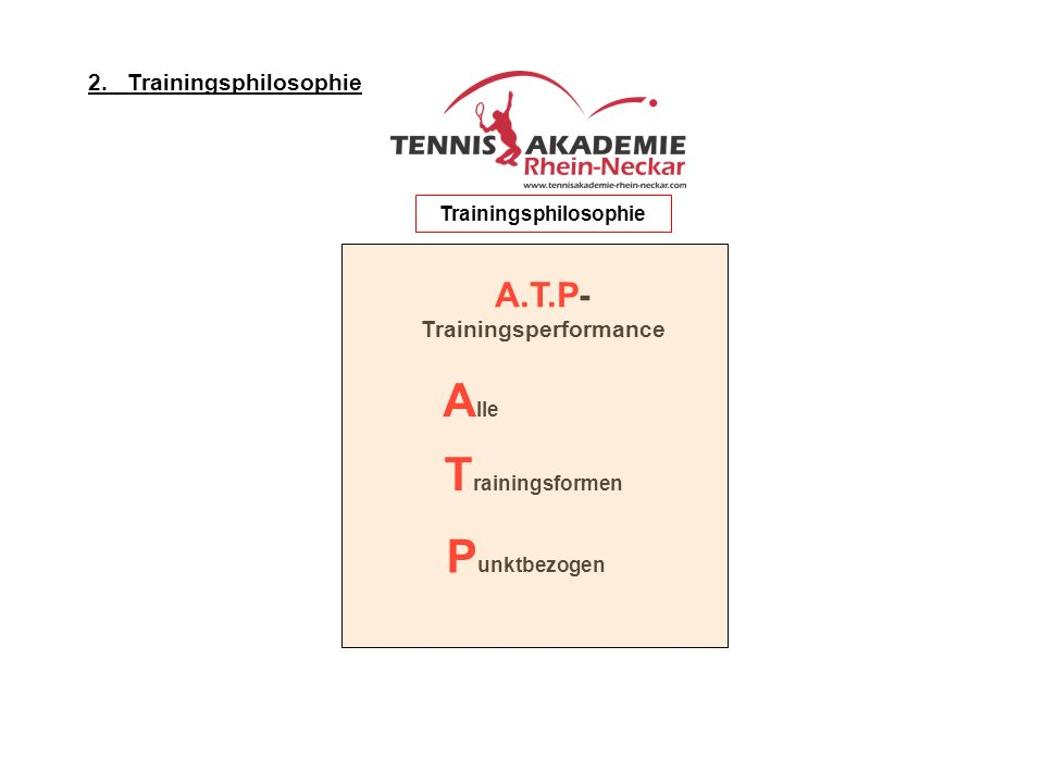 Trainingsphilosophie A.T.P- Trainingsperformance