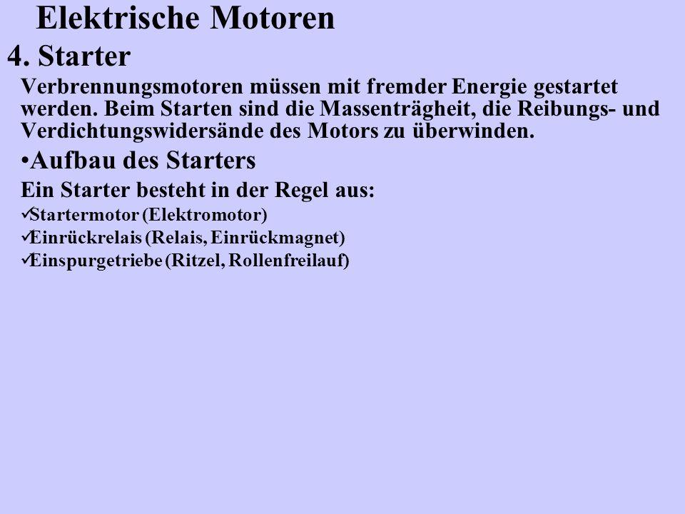 Elektrische Motoren 4. Starter Aufbau des Starters