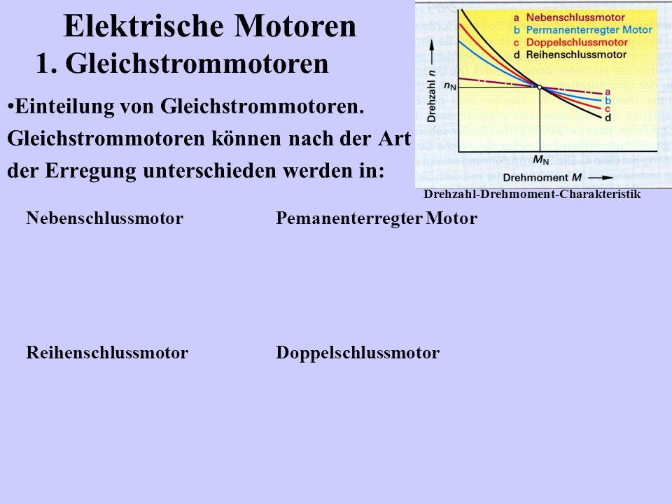 Elektrische Motoren 1. Gleichstrommotoren