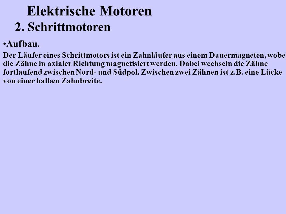 Elektrische Motoren 2. Schrittmotoren Aufbau.