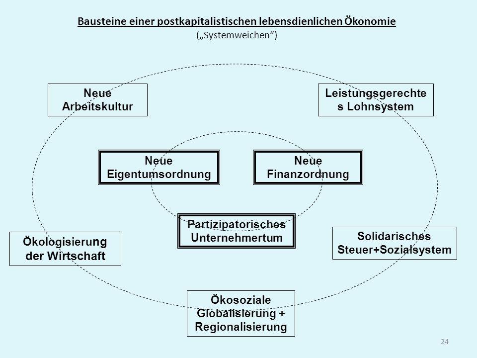 """Bausteine einer postkapitalistischen lebensdienlichen Ökonomie (""""Systemweichen )"""
