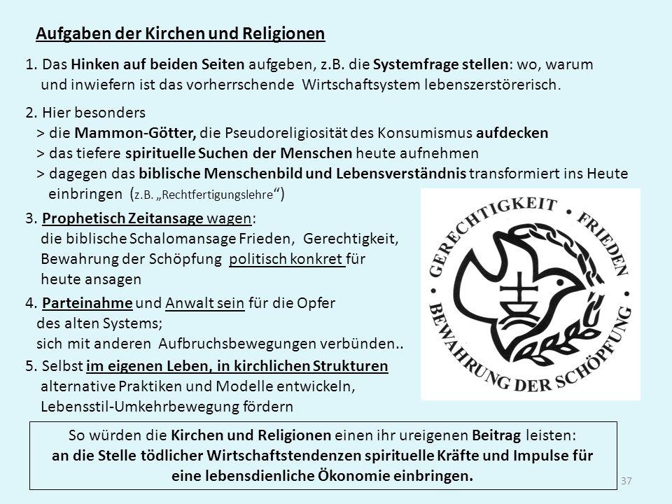 Aufgaben der Kirchen und Religionen