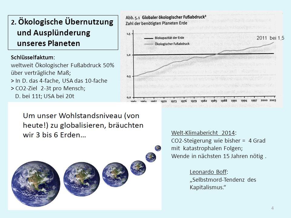 2. Ökologische Übernutzung und Ausplünderung unseres Planeten