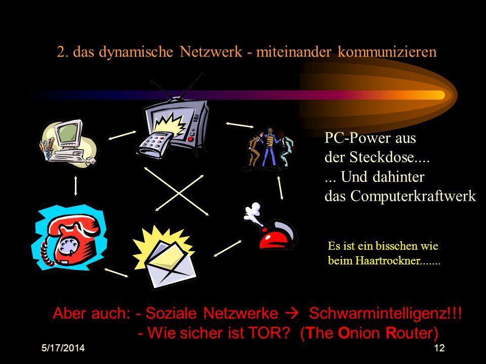 2. das dynamische Netzwerk - miteinander kommunizieren