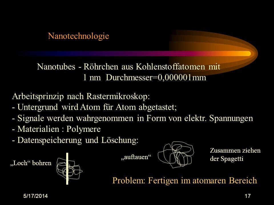 Nanotubes - Röhrchen aus Kohlenstoffatomen mit