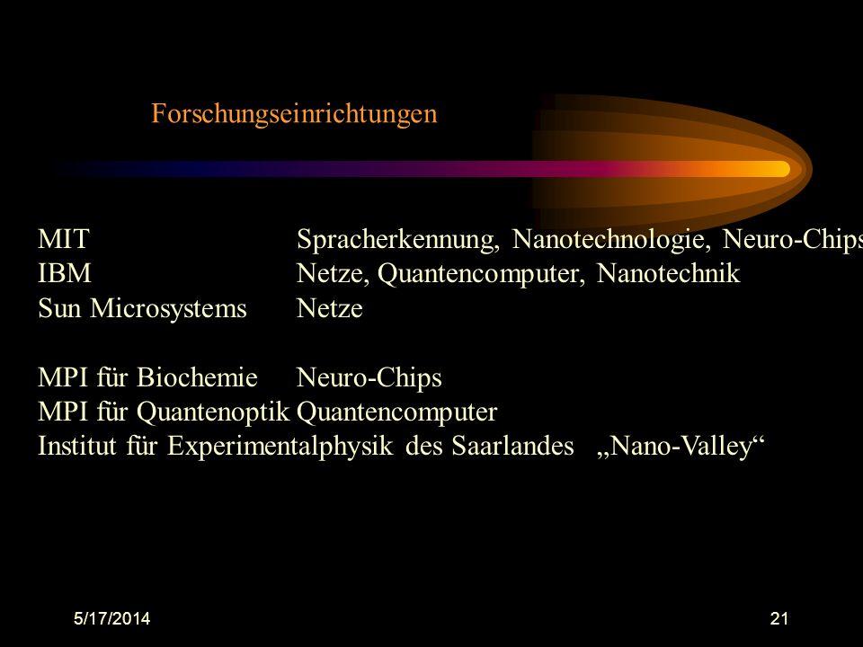 Forschungseinrichtungen