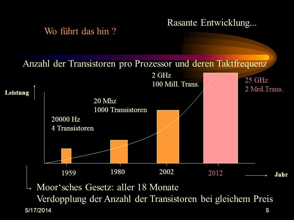 Anzahl der Transistoren pro Prozessor und deren Taktfrequenz