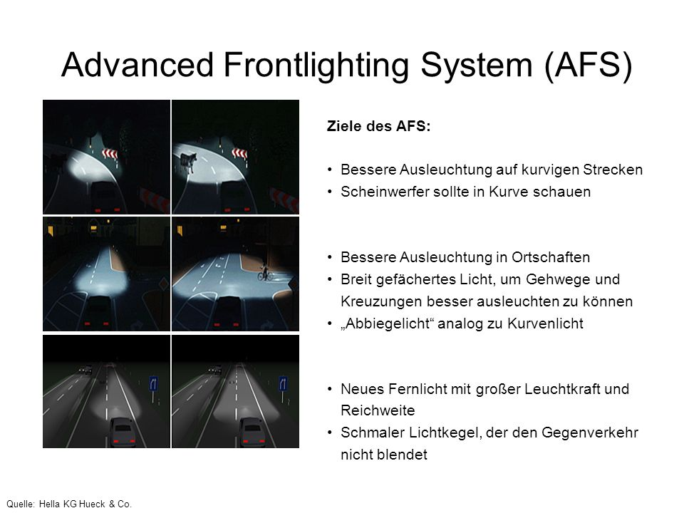 Advanced Frontlighting System (AFS)