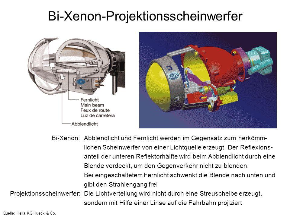 Bi-Xenon-Projektionsscheinwerfer