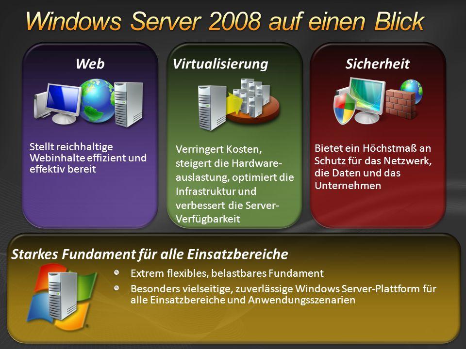 Windows Server 2008 auf einen Blick