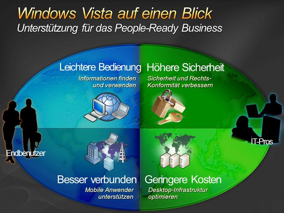 Windows Vista auf einen Blick