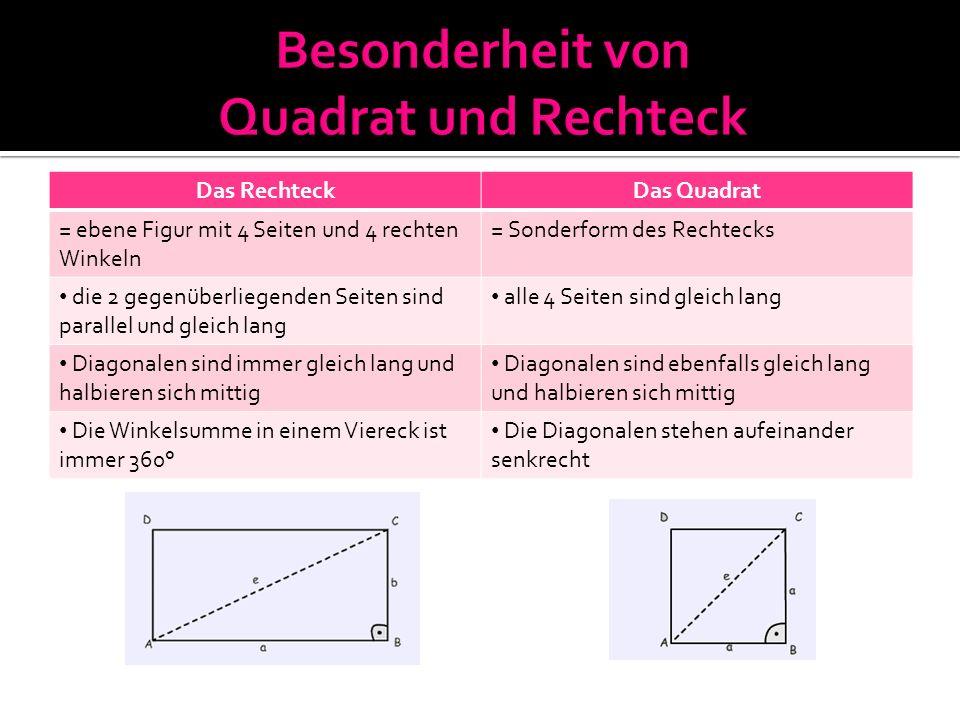 Besonderheit von Quadrat und Rechteck