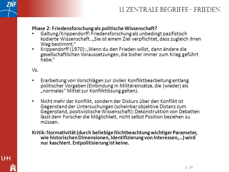 1.1 Zentrale Begriffe - Frieden