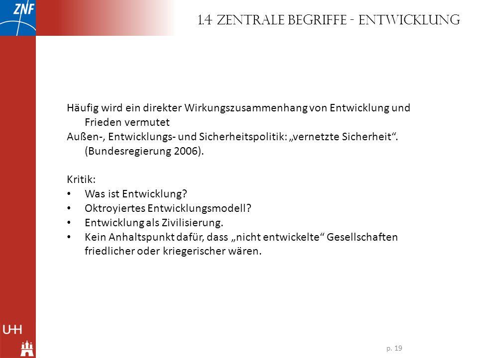 1.4 Zentrale Begriffe - Entwicklung