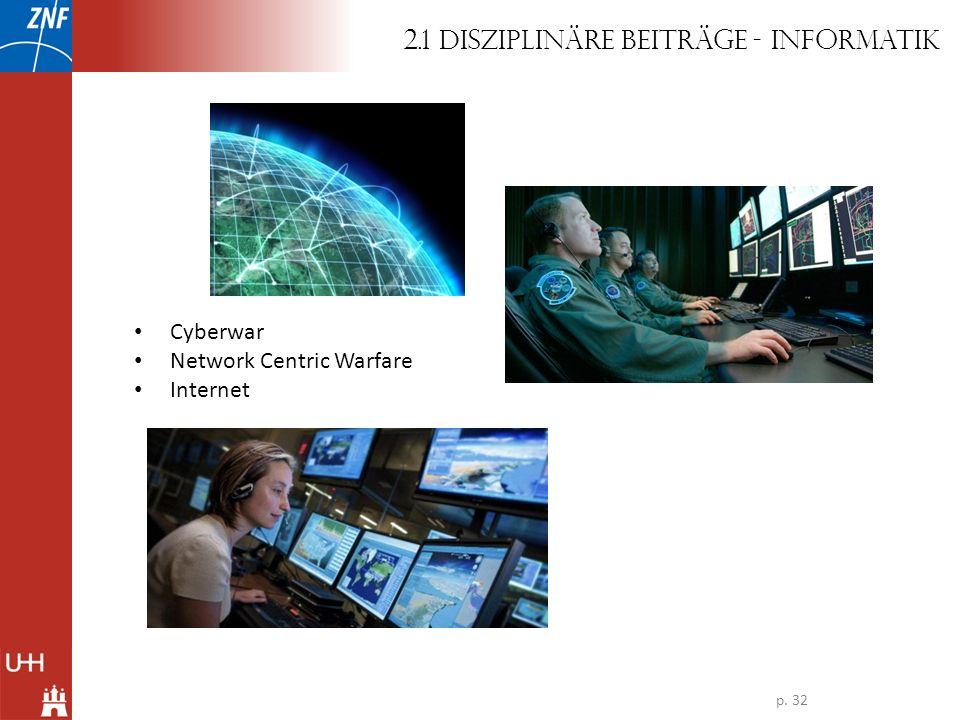 2.1 Disziplinäre Beiträge - Informatik