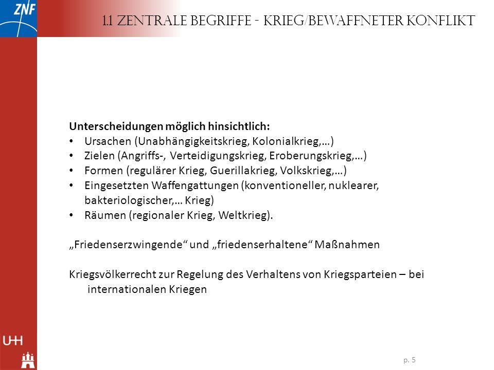 1.1 Zentrale Begriffe - Krieg/bewaffneter Konflikt