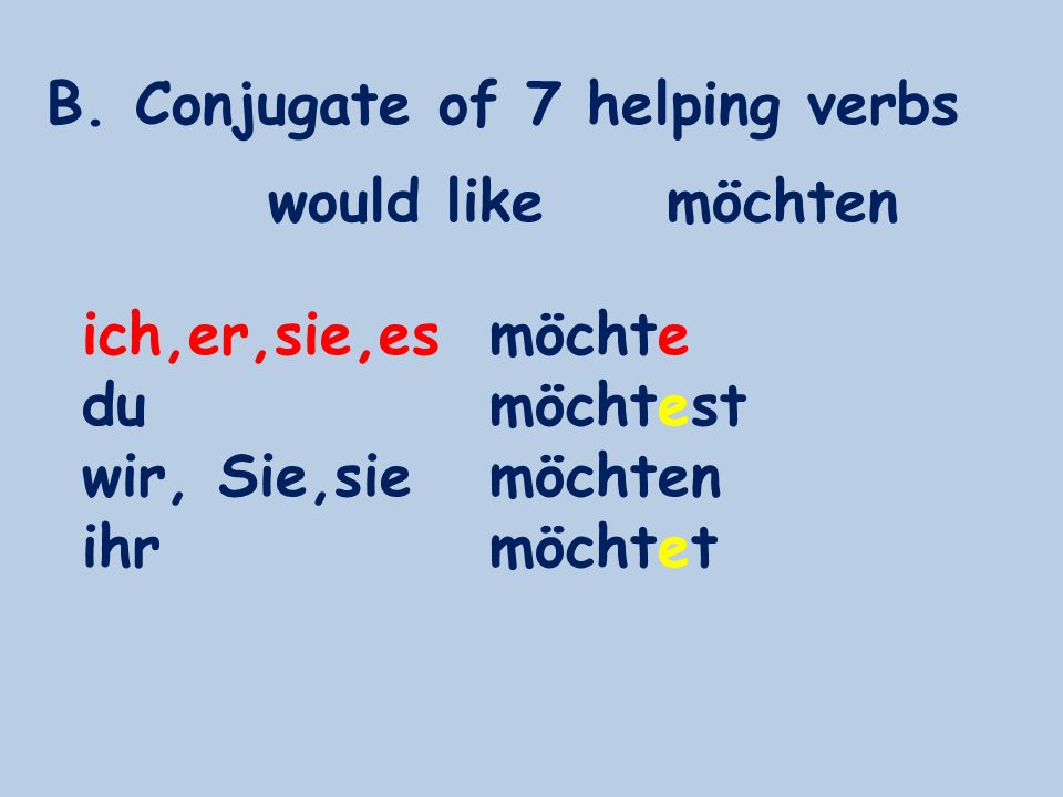 B. Conjugate of 7 helping verbs