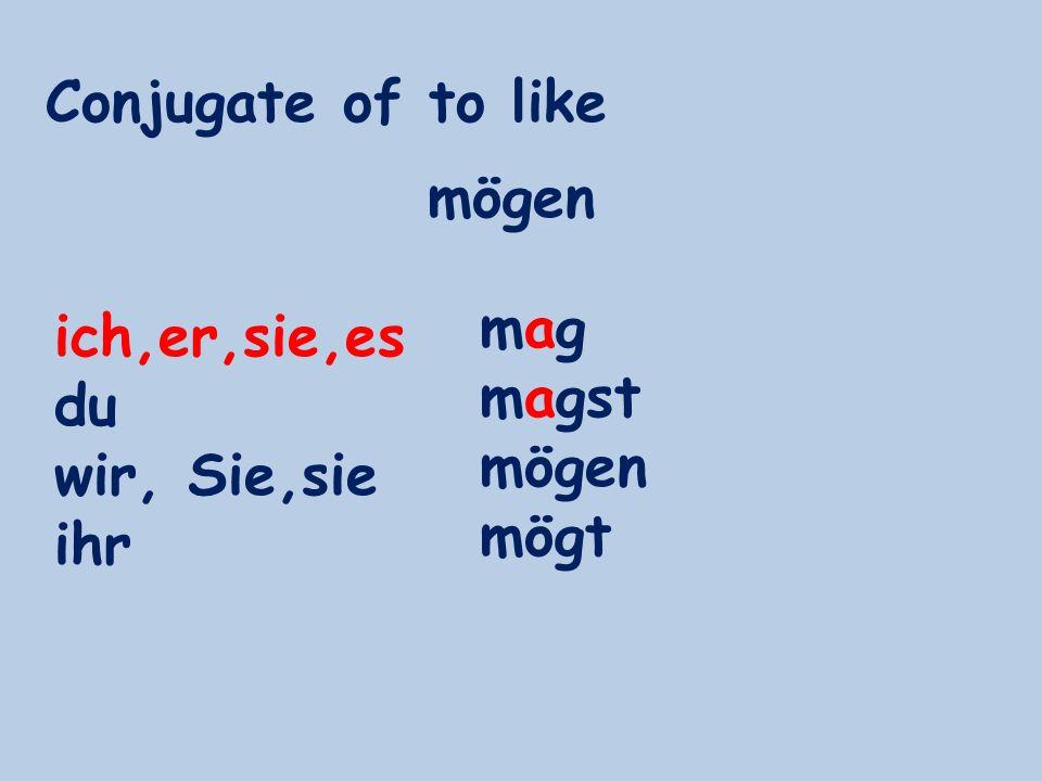 Conjugate of to like mögen mag magst mögen mögt ich,er,sie,es du wir, Sie,sie ihr