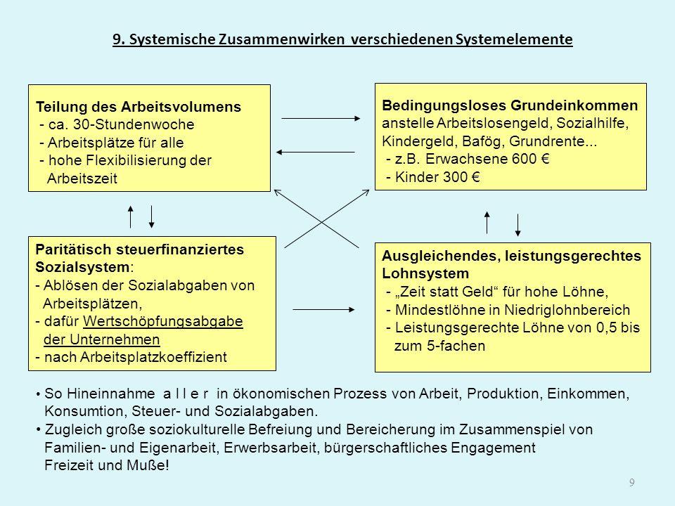 9. Systemische Zusammenwirken verschiedenen Systemelemente