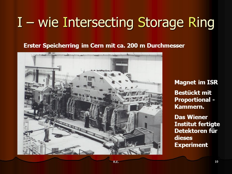 I – wie Intersecting Storage Ring