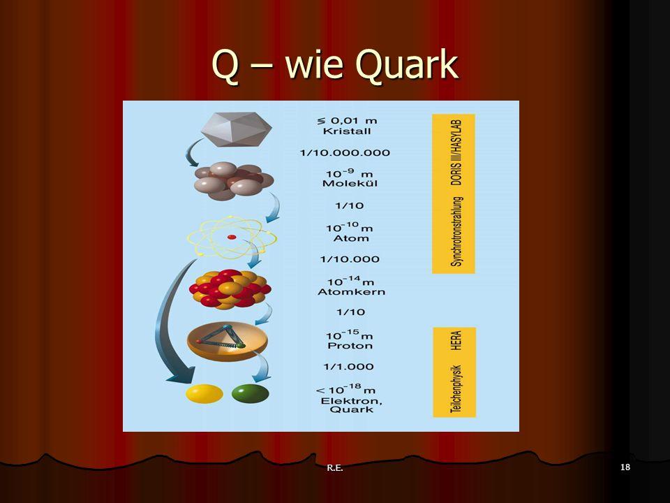Q – wie Quark R.E.