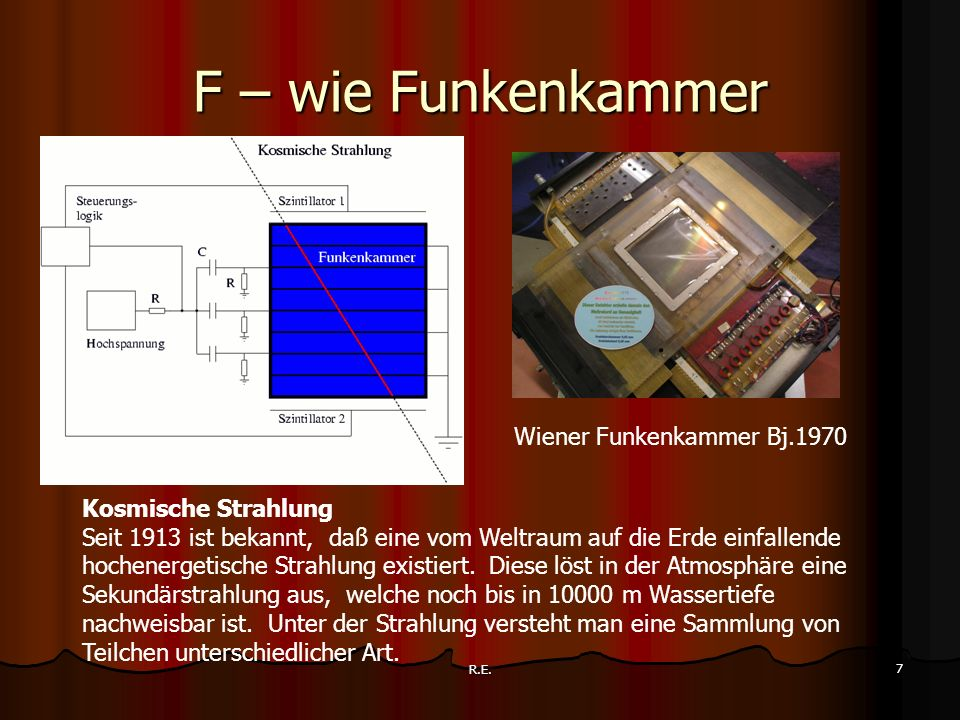 F – wie Funkenkammer Wiener Funkenkammer Bj.1970 Kosmische Strahlung