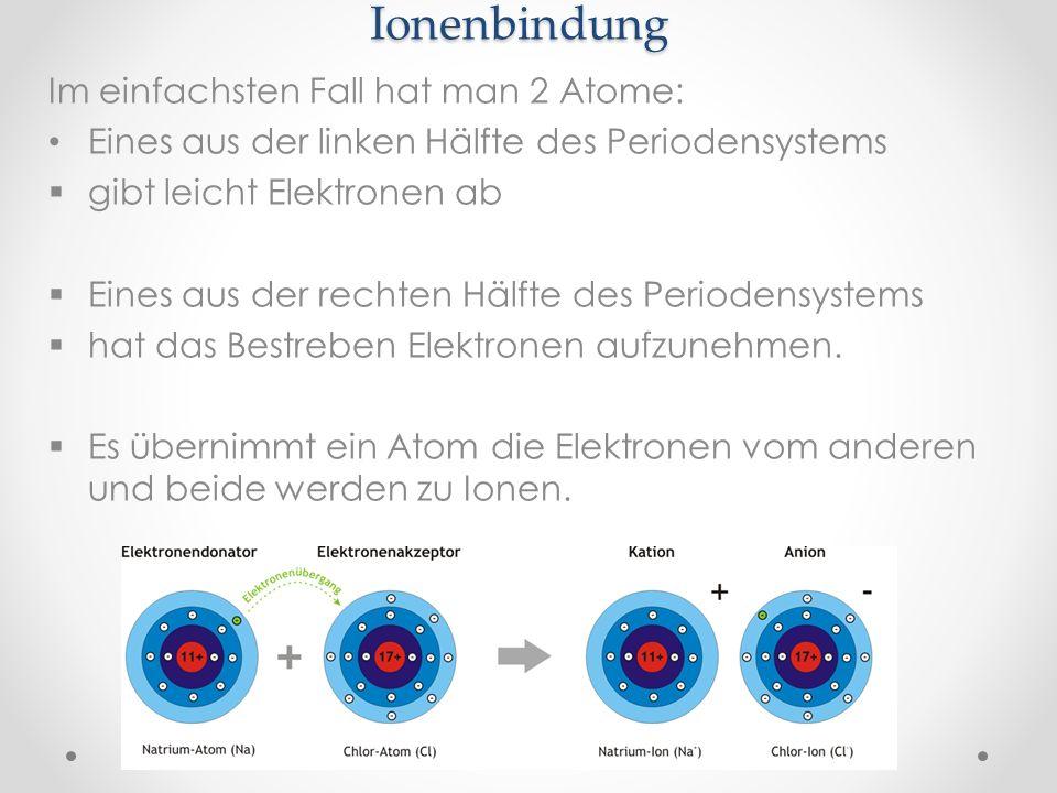 Ionenbindung Im einfachsten Fall hat man 2 Atome: