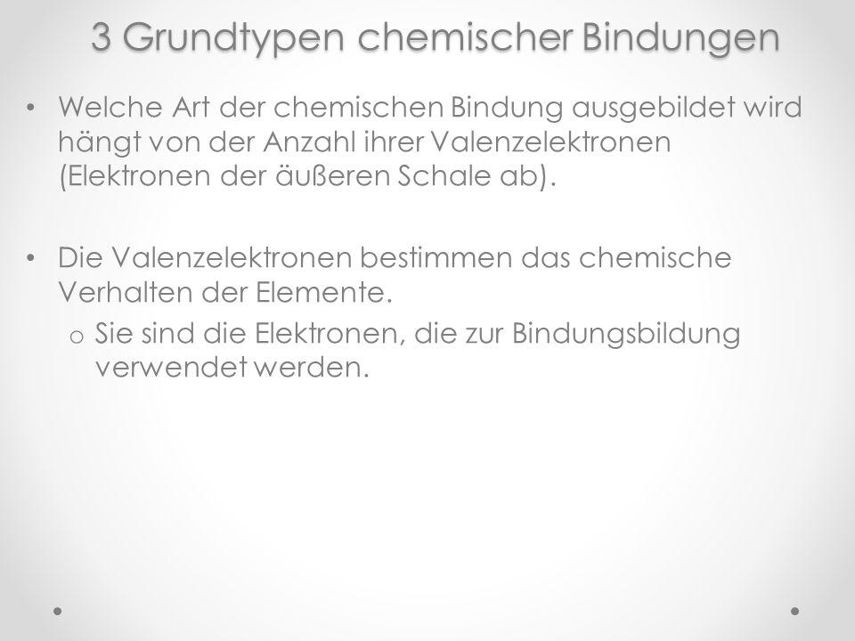 3 Grundtypen chemischer Bindungen