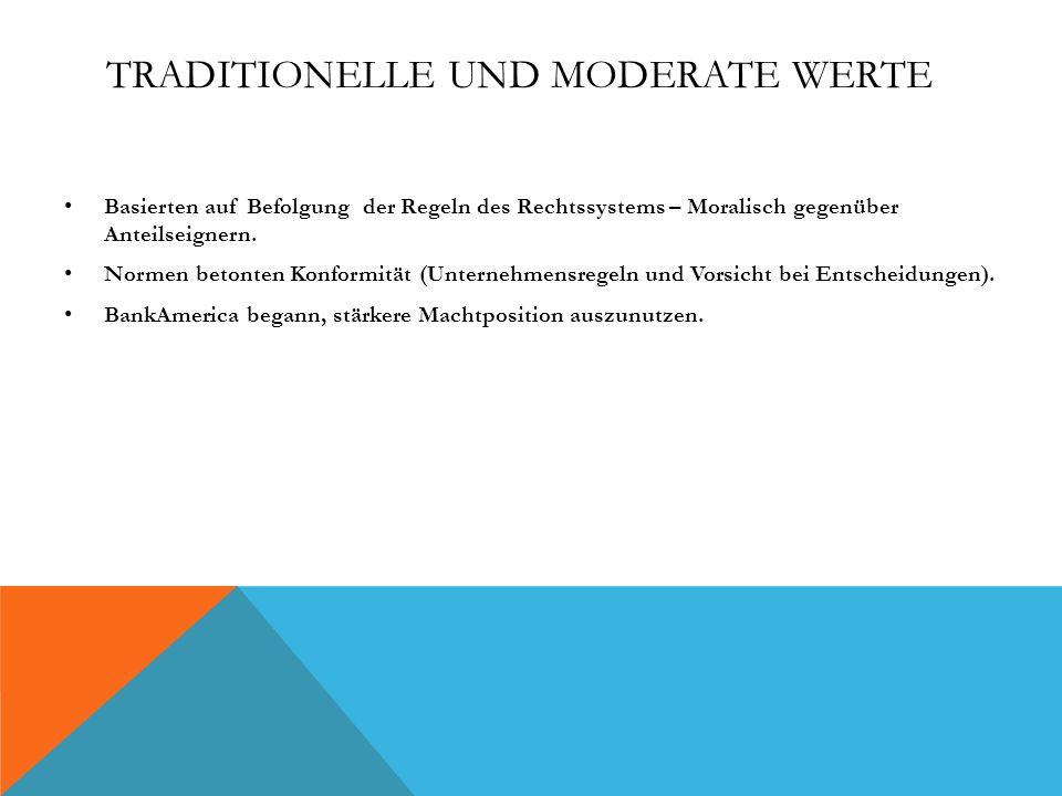 Traditionelle und moderate Werte
