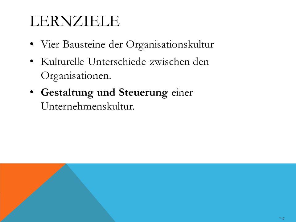 Lernziele Vier Bausteine der Organisationskultur