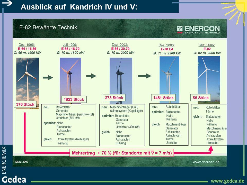 Ausblick auf Kandrich IV und V: