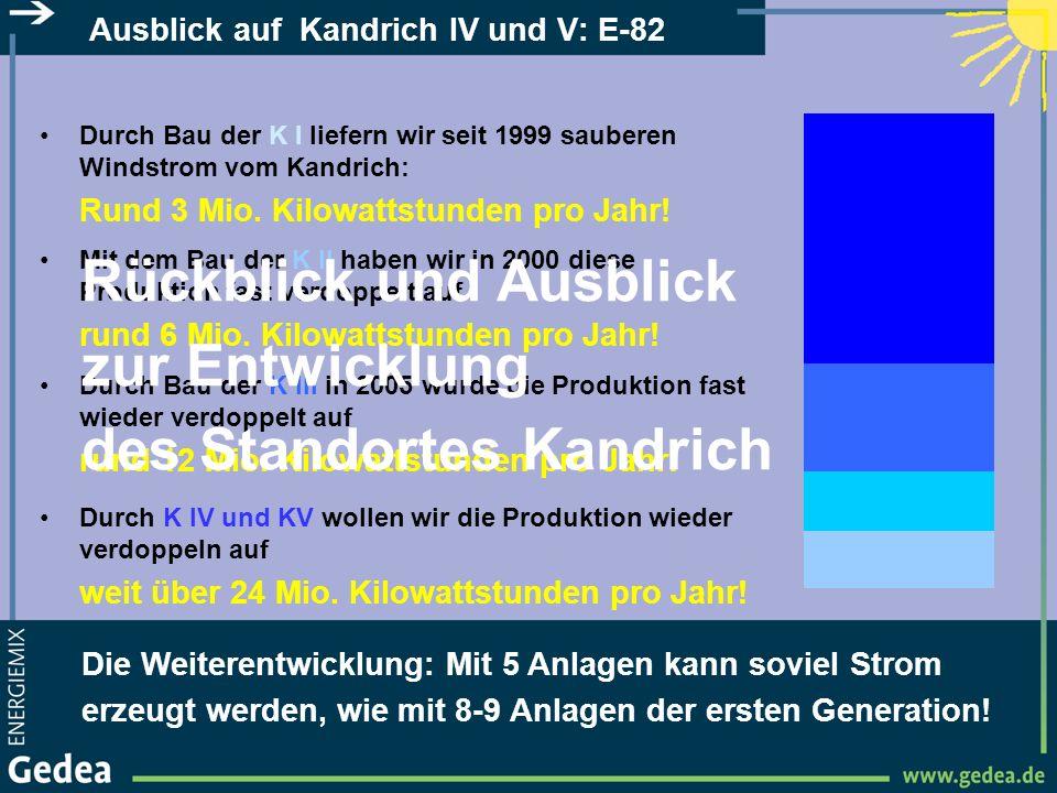 Ausblick auf Kandrich IV und V: E-82