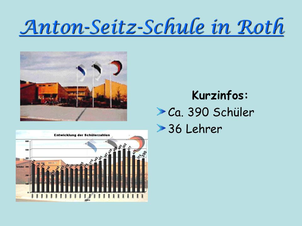 Anton-Seitz-Schule in Roth